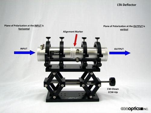 M412_Deflector_Configuration